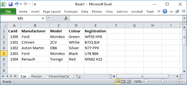 The data about cars (car Id, manufacturer, model, colour, registration) from the first picture